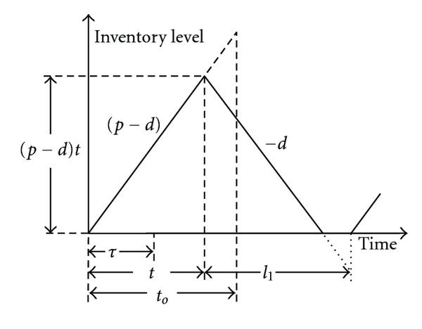 393495.fig.002