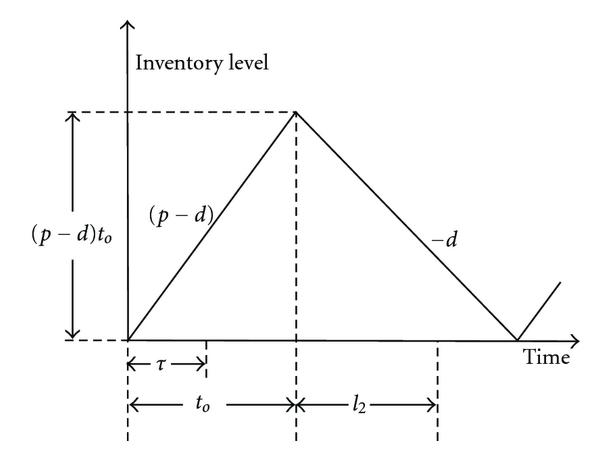 393495.fig.003