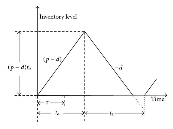 393495.fig.004