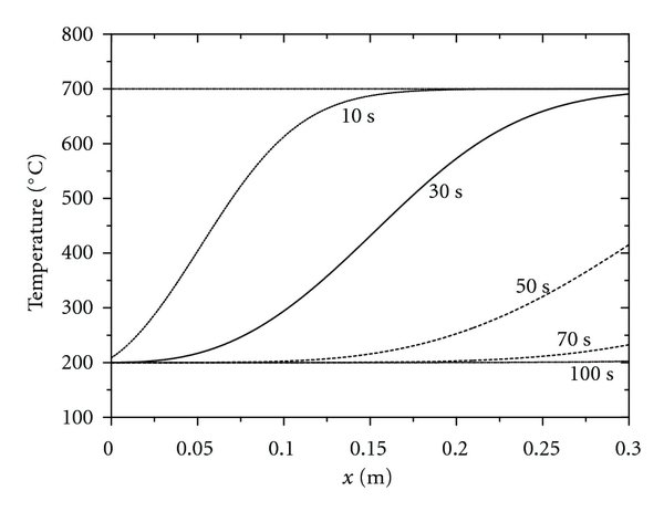 786252.fig.003a