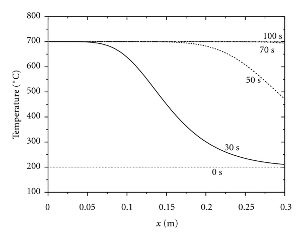 786252.fig.005a