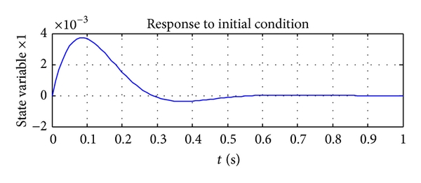 862190.fig.003a