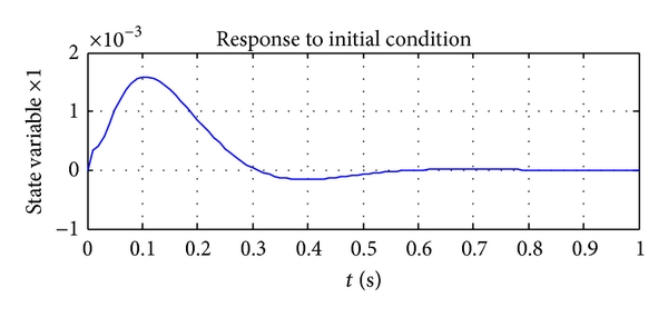 862190.fig.004a