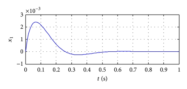 862190.fig.005a