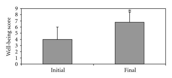 585269.fig.002