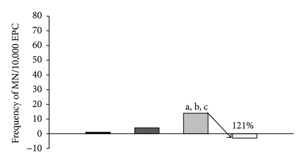 486419.fig.003a
