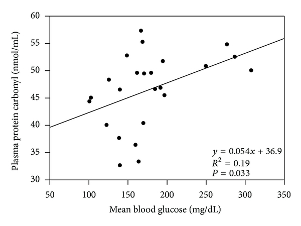513742.fig.004a