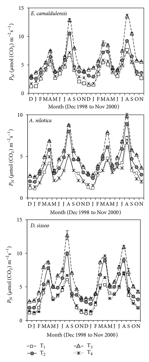 545967.fig.004a