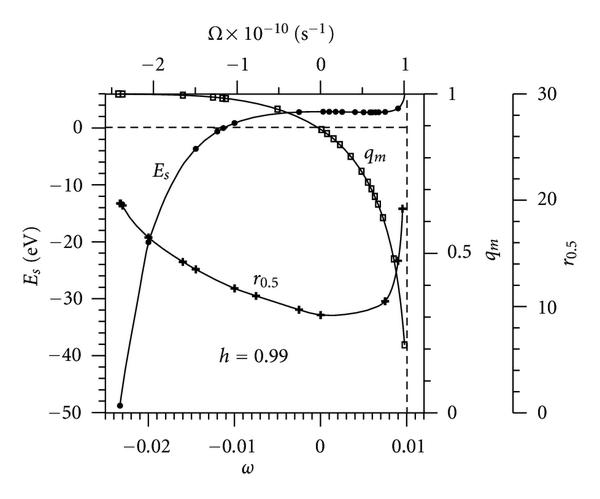 643738.fig.001