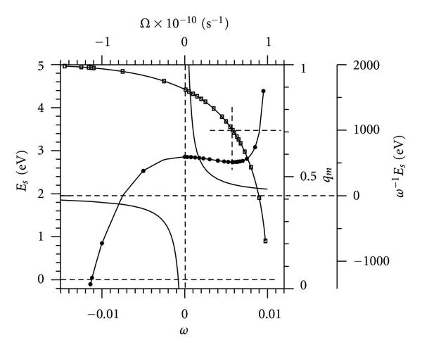 643738.fig.004