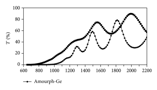 594968.fig.005a