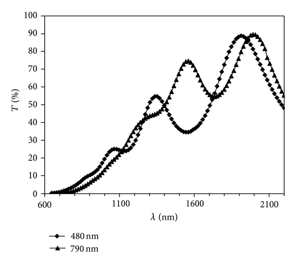 594968.fig.006a