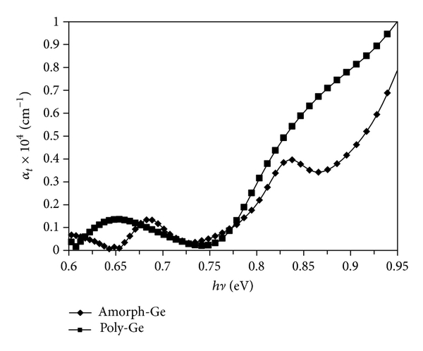 594968.fig.007a
