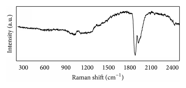 606709.fig.004a