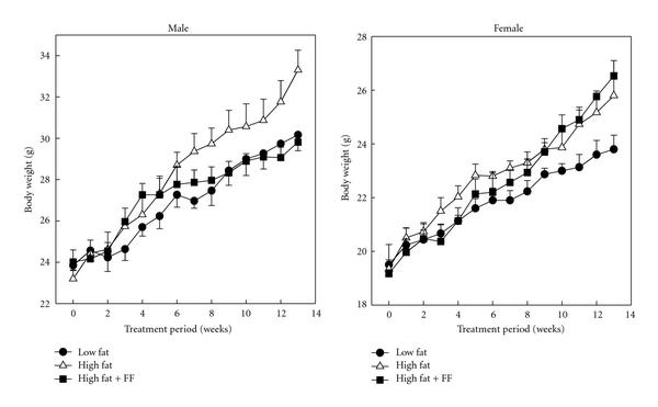 584296.fig.004a