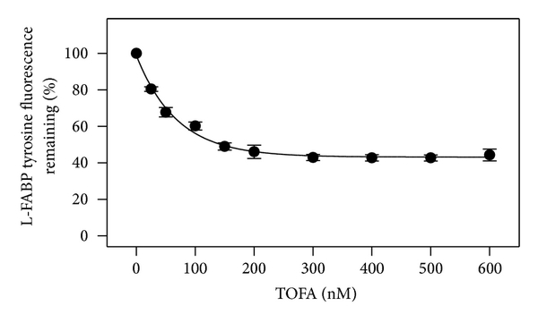 865604.fig.008a