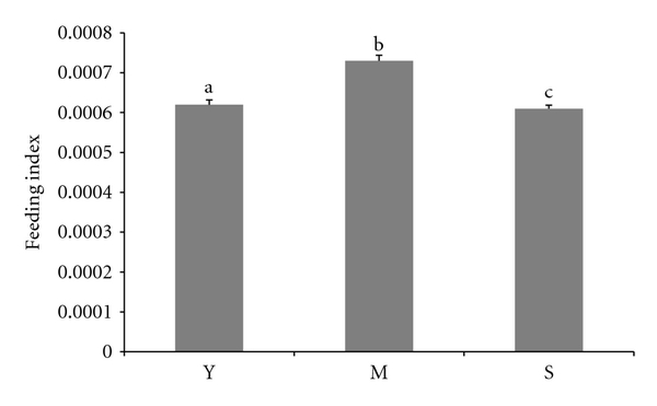 812091.fig.003