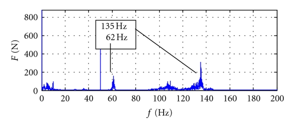797319.fig.002