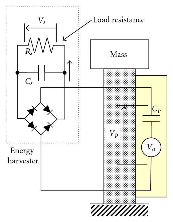 736487.fig.004a