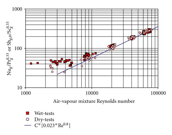 738480.fig.005
