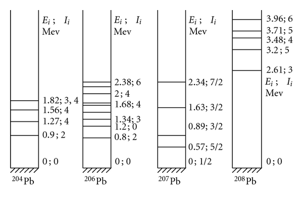 252903.fig.001