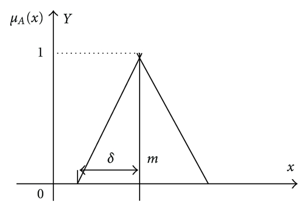 262585.fig.002