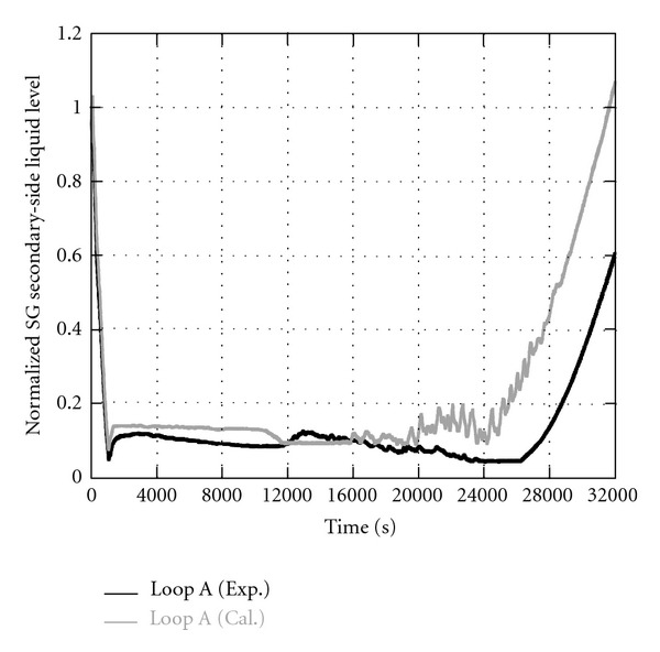 957285.fig.007
