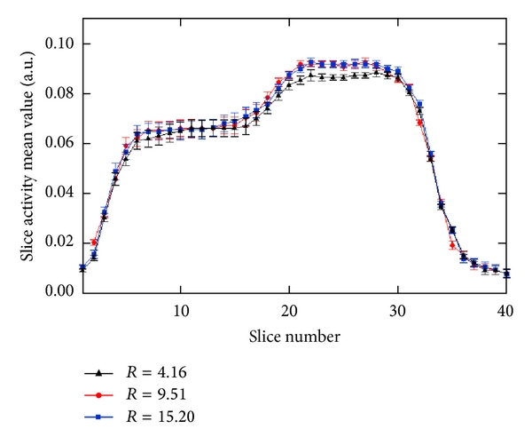 379283.fig.003
