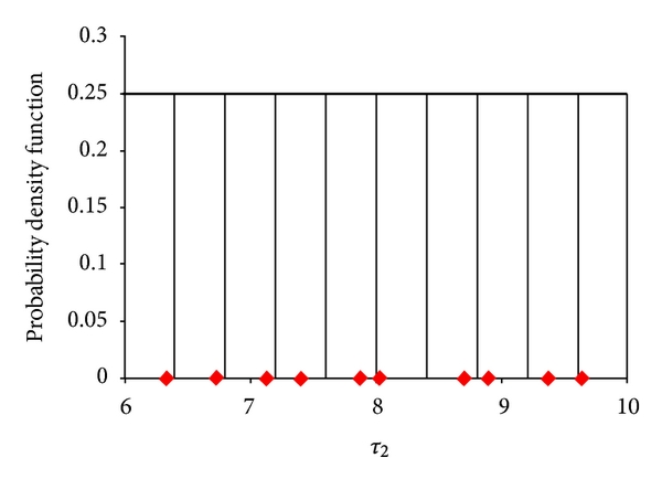 437854.fig.0011a