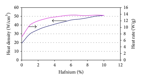 395795.fig.0018