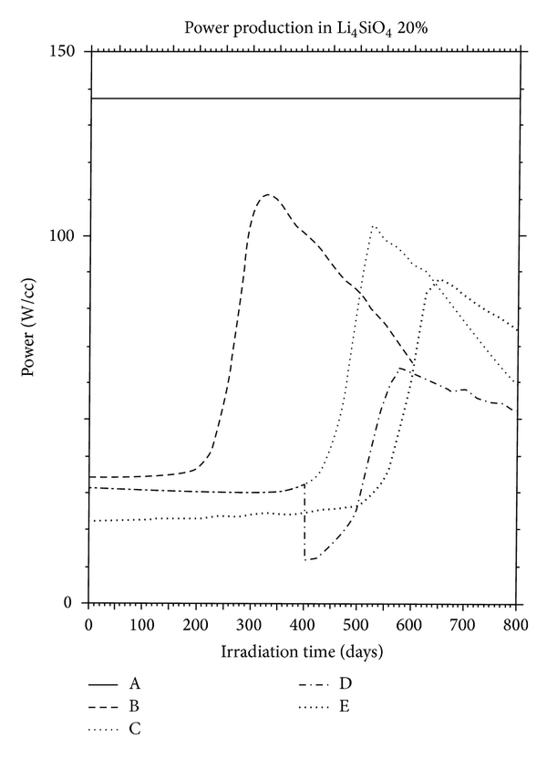 395795.fig.005