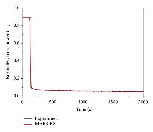 840109.fig.009