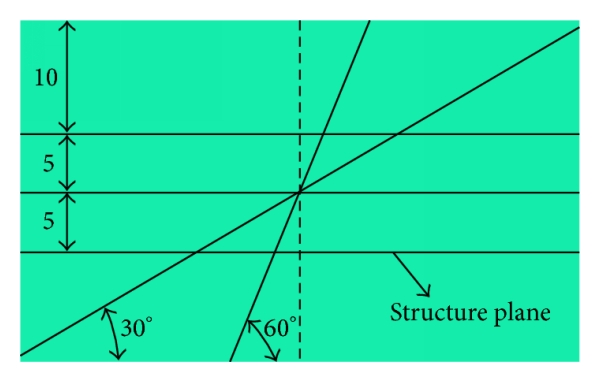 (a) Structural plane
