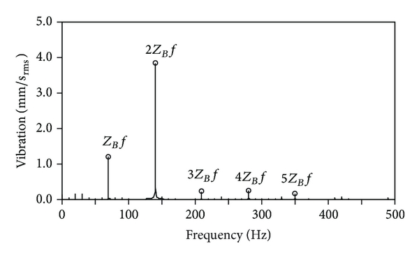 276796.fig.0012