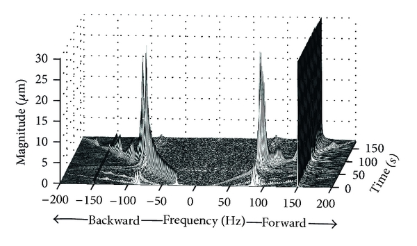 314892.fig.0011