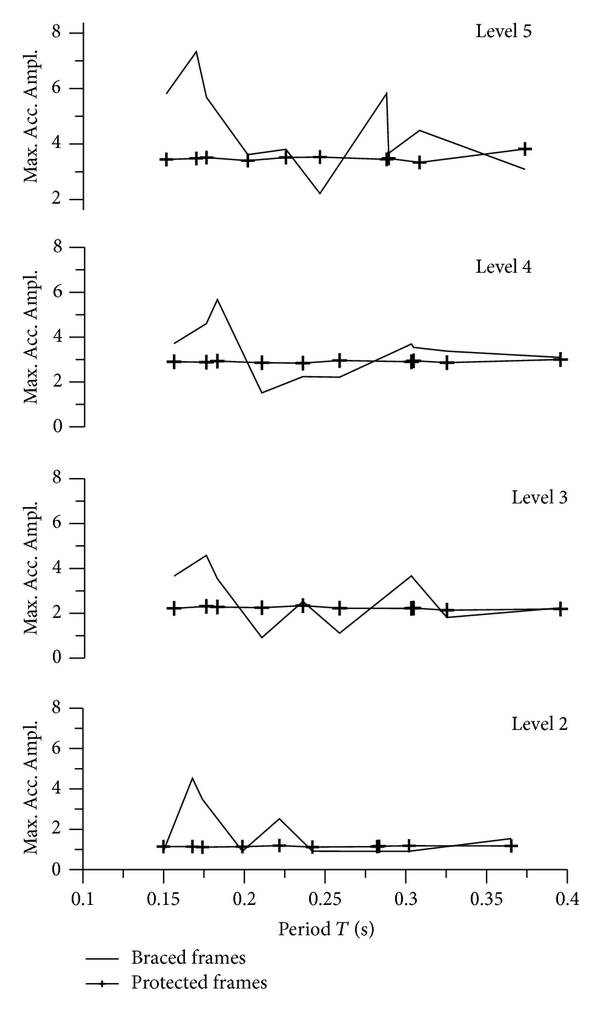 393870.fig.006a