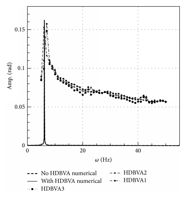 397584.fig.0022