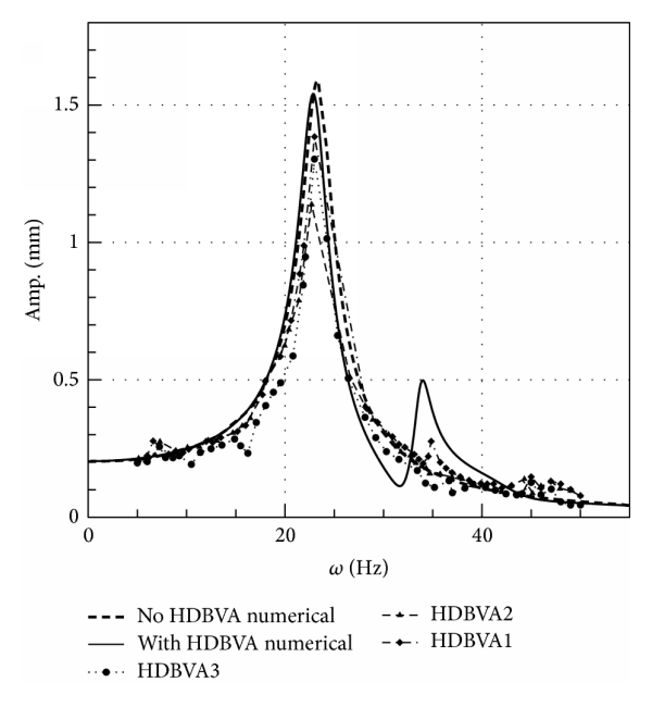 397584.fig.0023