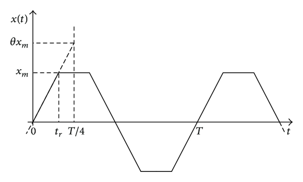 538127.fig.001
