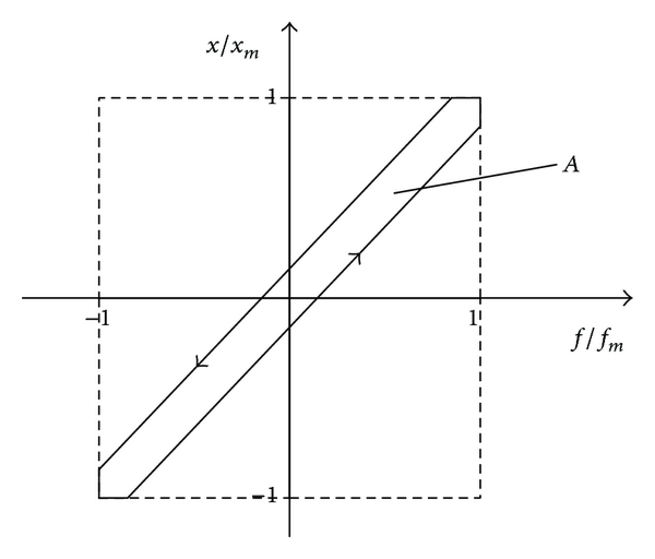 538127.fig.002