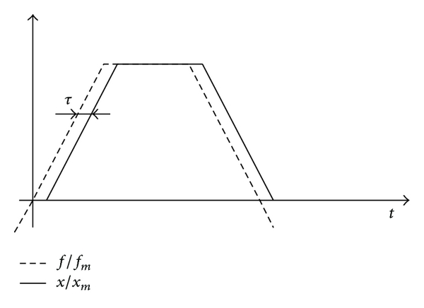 538127.fig.003