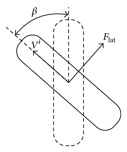 (b) Lateral force
