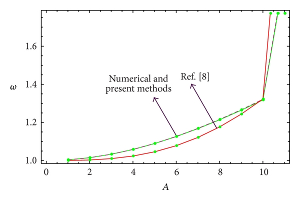 624147.fig.004a
