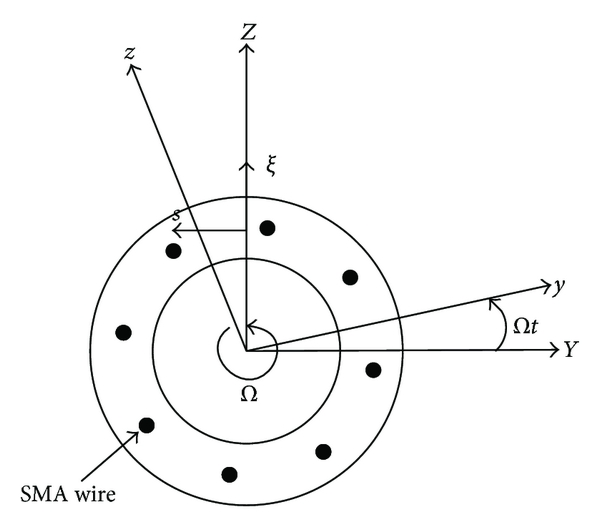 (b) Cross-section of the shaft