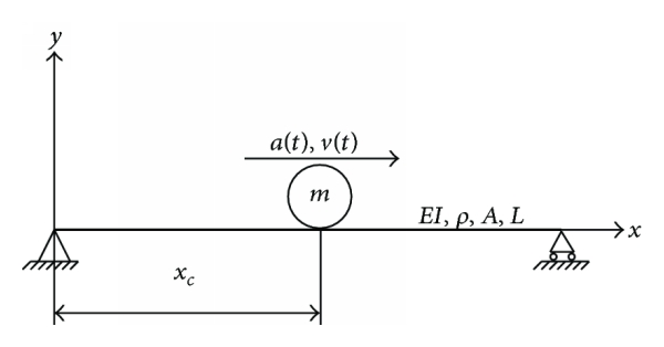768209.fig.001