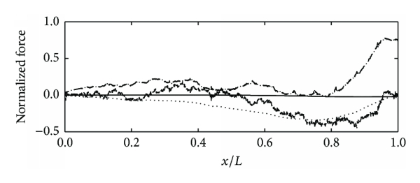 768209.fig.0010a
