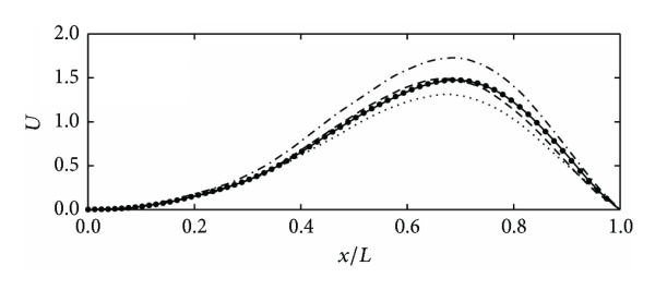 768209.fig.0011a