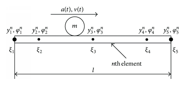 768209.fig.002