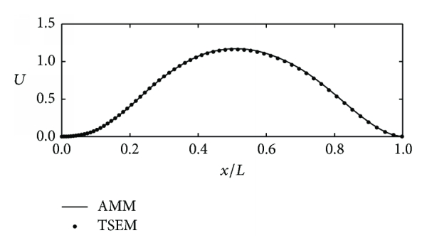 768209.fig.003a