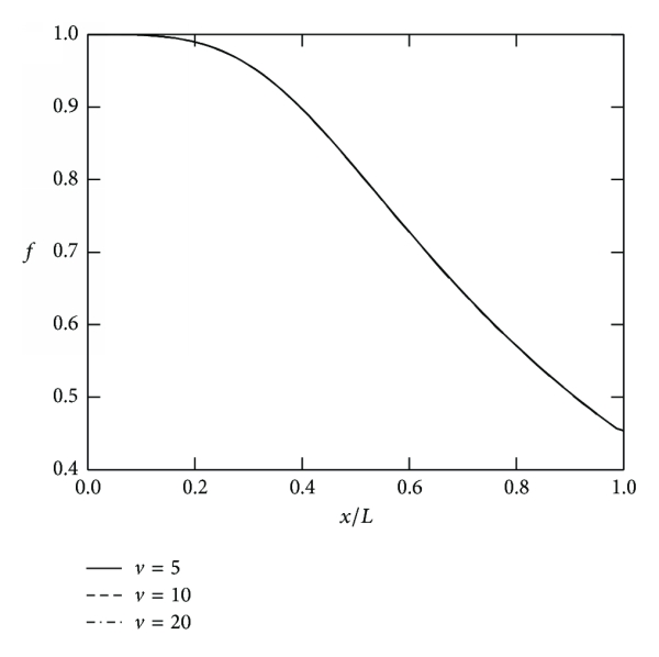 768209.fig.005a